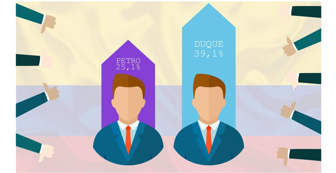 Boletín final: Habrá segunda vuelta entre Duque y Petro