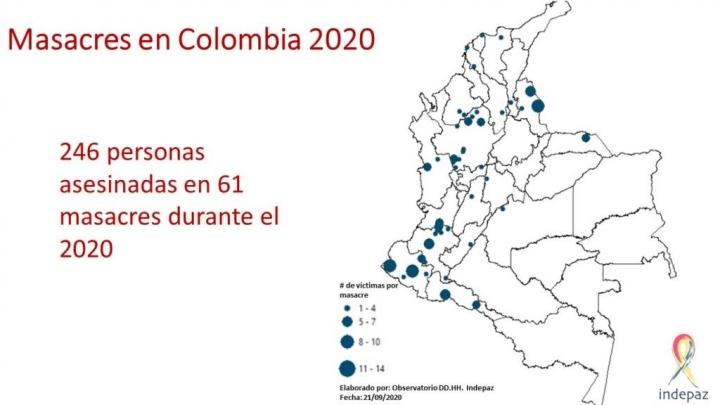 Masacres en Colombia en 2020