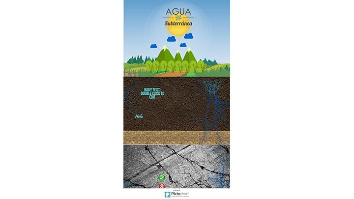 agua-subterranea