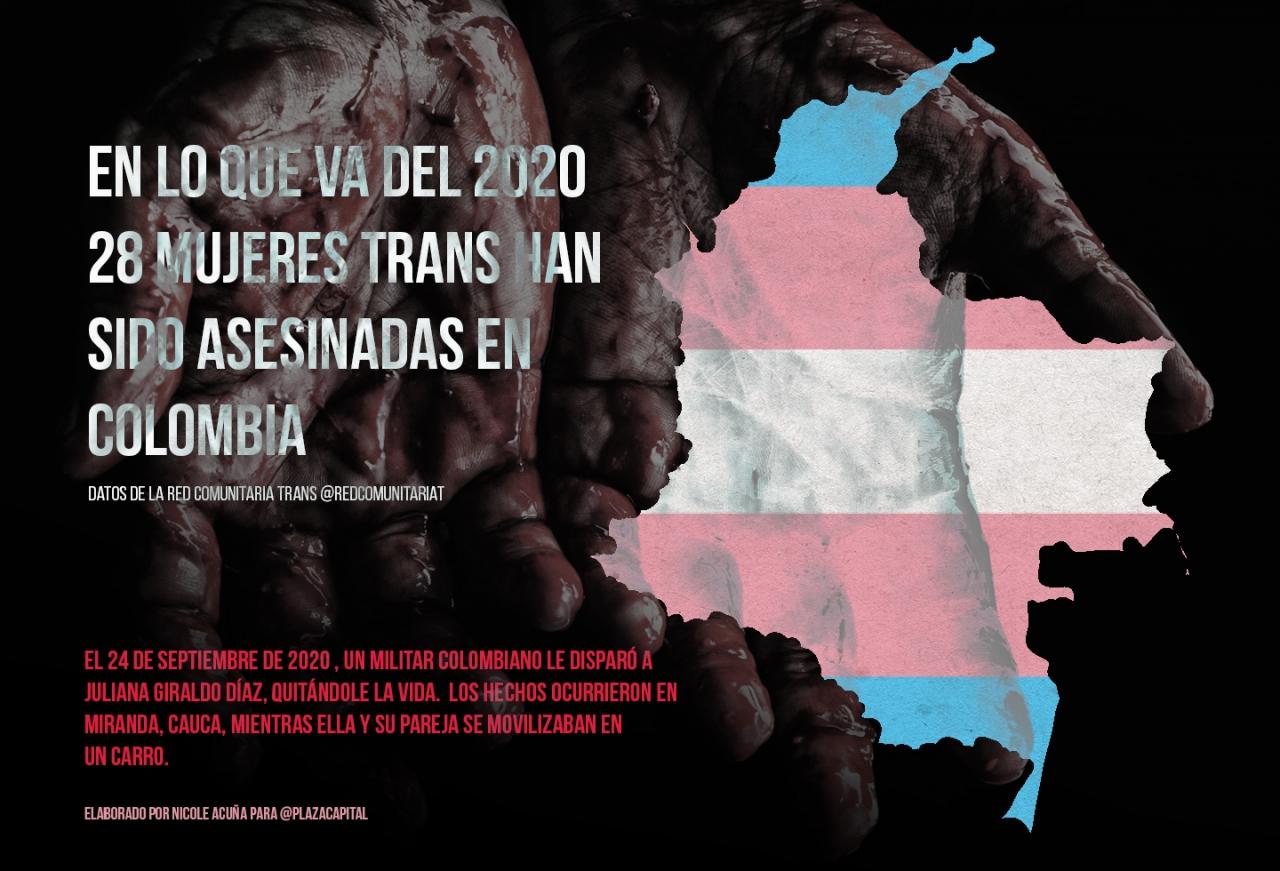 28 mujeres trans fueron asesinadas en 2020 en Colombia