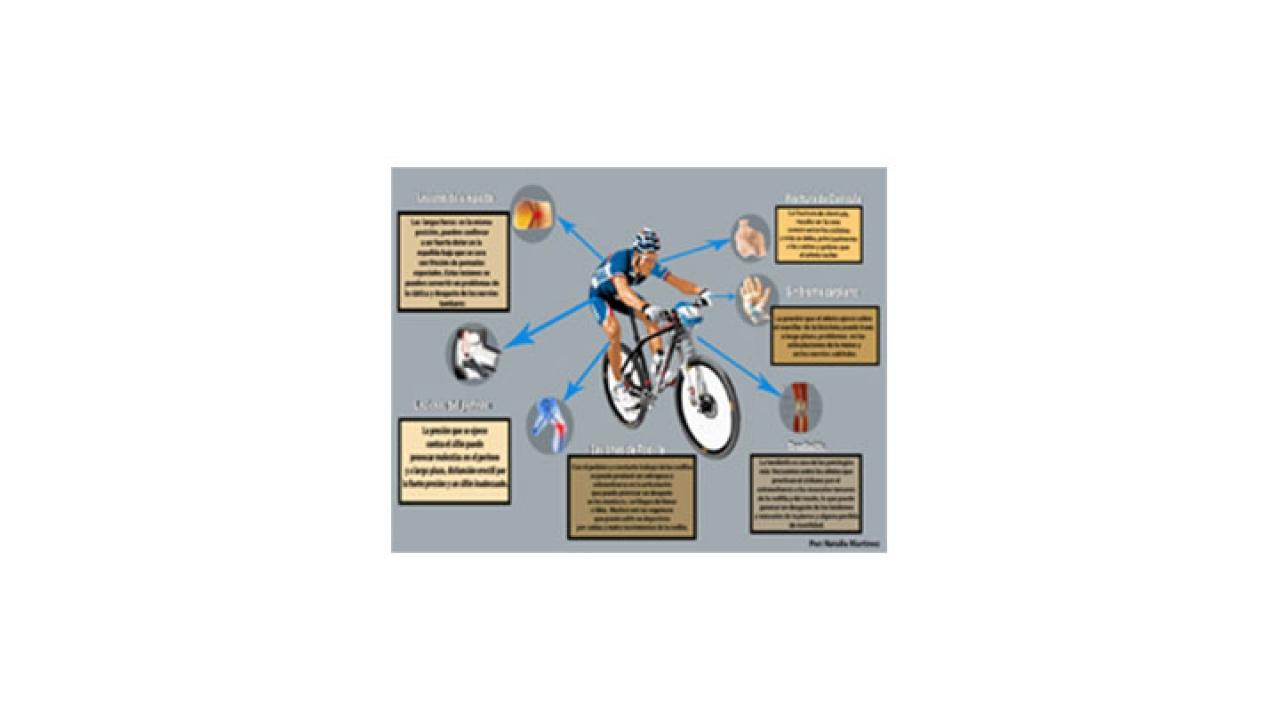 Estas son las 6 lesiones más comunes entre los ciclistas