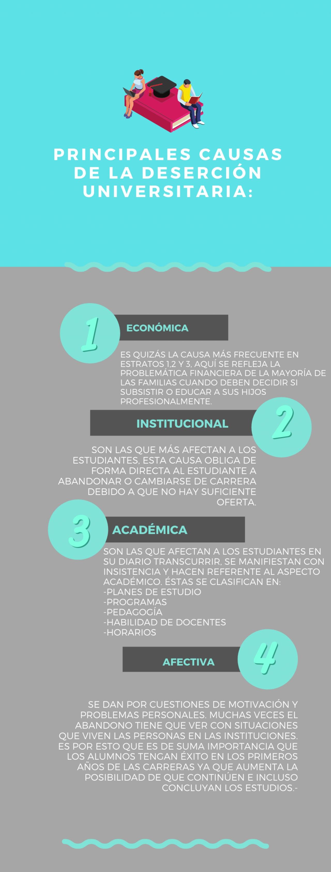 Estudiar en la Universidad en Colombia: ¿un derecho, un lujo o una simple quimera?