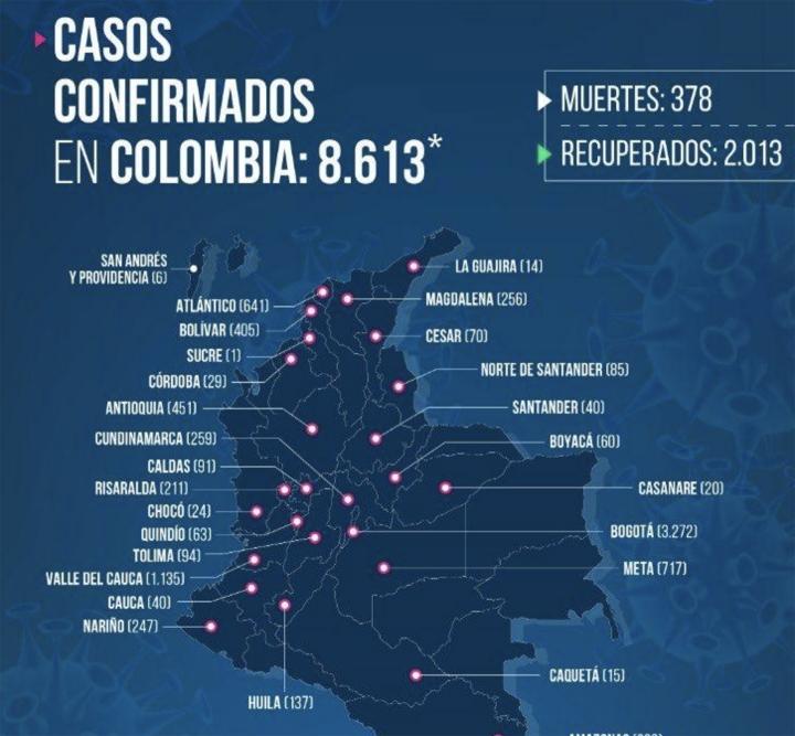 Casos de coronavirus a 5 de mayo