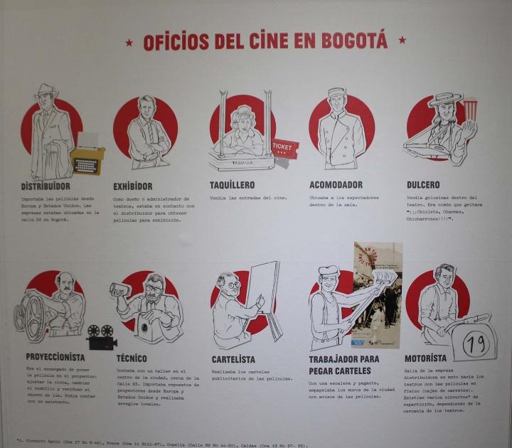 Oficios del cine en Bogotá